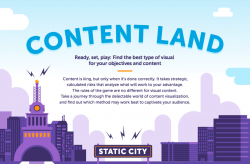 Content Land Marketo