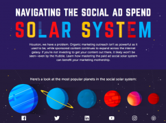 Navigating the Social Ad Spend Solar System Marketo