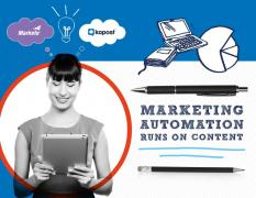 marketing automation runs on content