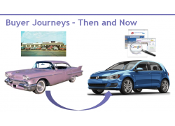 Buyer Journey Snip