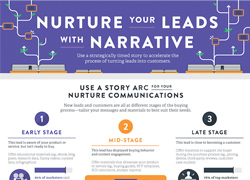 Leads Infographic Thumbnail
