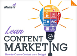 Lean Content Marketing Thumbnail